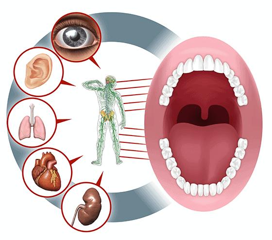 Neurofocal dentistry
